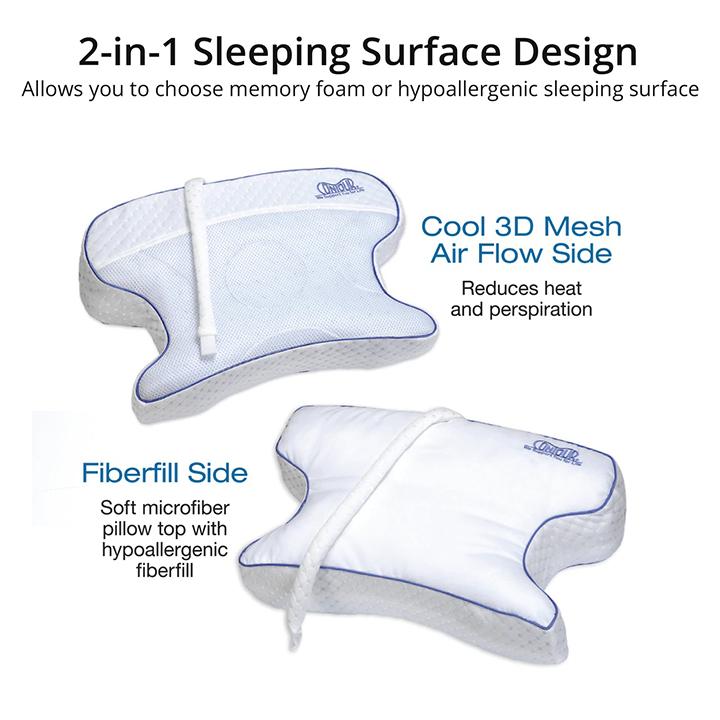 CPAPMAX CPAP BED PILLOW 2.0 | Michigan USA