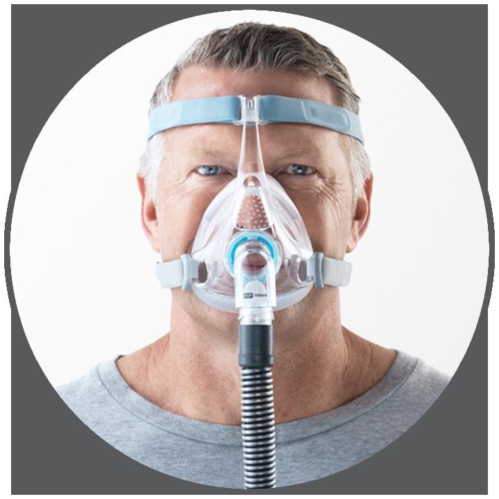 CPAP/BiPAP Mask Supply